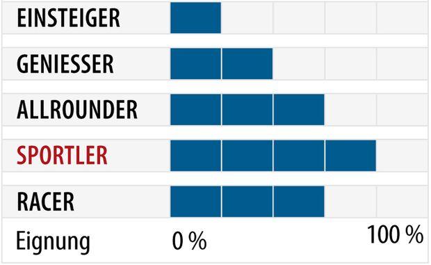 od-2018-slalomcarver-fahrertyp-dynastar-speed-master-sl (jpg)