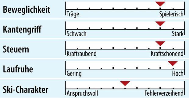 od-2018-sportcarver-fahreigenschaft-atomic-redster-x9-afi (jpg)