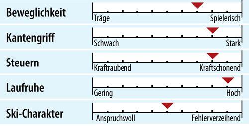 od-ps-allmountain-test-2018-fahreigenschaften-blizzard-quattro-84-ti (jpg)
