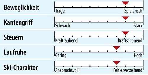 od-ps-allmountain-test-2018-fahreigenschaften-dynastar-legend-84 (jpg)