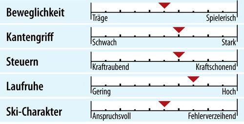 od-ps-allmountain-test-2018-fahreigenschaften-kaestle-mx84 (jpg)