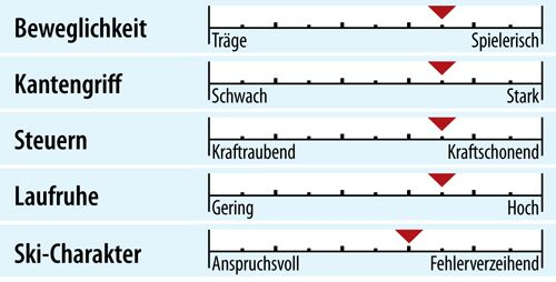 od-ps-allmountain-test-2018-fahreigenschaften-rossignol-experience-84-hd (jpg)
