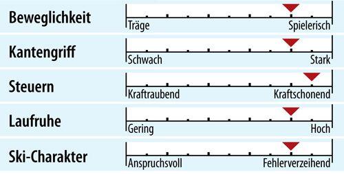 od-ps-genusscarver-test-2018-fahreigenschaften-voelkl-rtm-76-e (jpg)