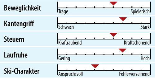 od-ps-racecarver-test-2018-fahreigenschaften-kaestle-rx12-gs (jpg)