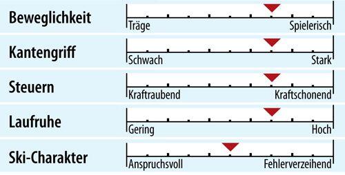 od-ps-sportcarver-test-2018-fahreigenschaften-kaestle-mx74 (jpg)