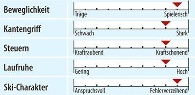 ps-2015-test-genusscarver-grafik-k2-konic-78-ti (jpg)